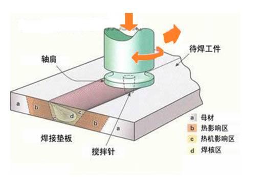 0320668_焊接原理.jpeg